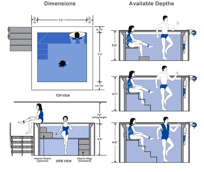 Waterwell pool specifications want for me pinterest for Pool design guidelines