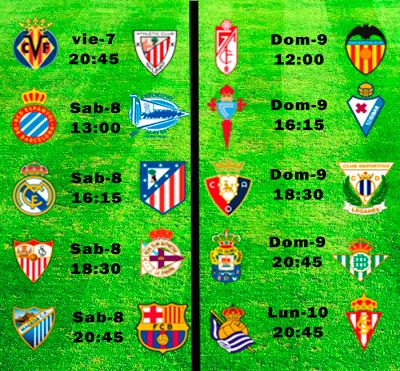 La Liga Full: Horario Jornada 31
