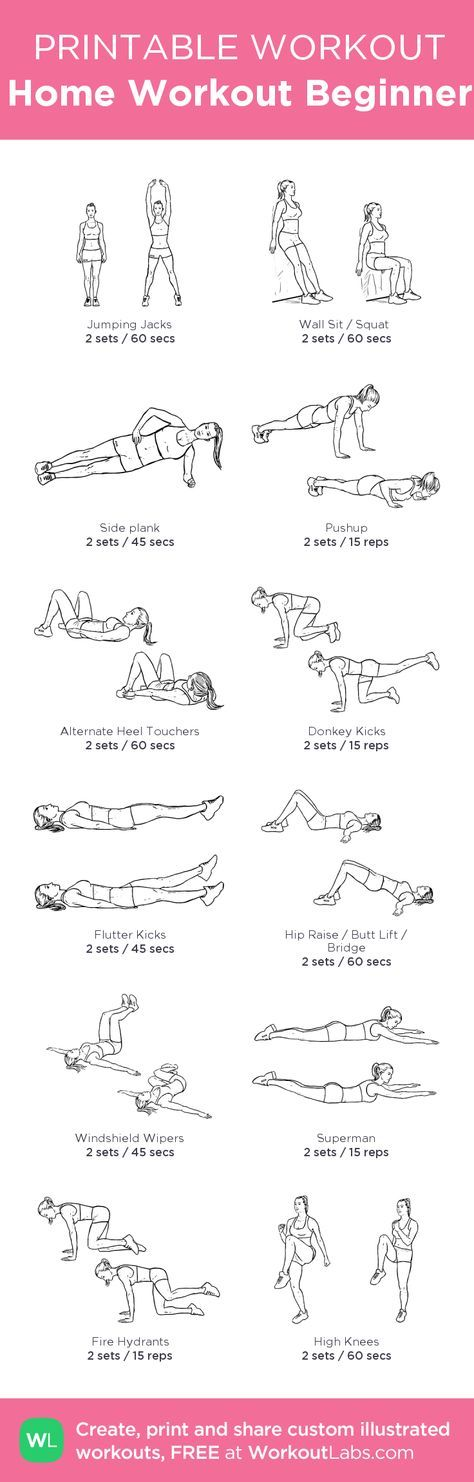 Health And Fitness: Home Workout Beginner · WorkoutLabs Fit