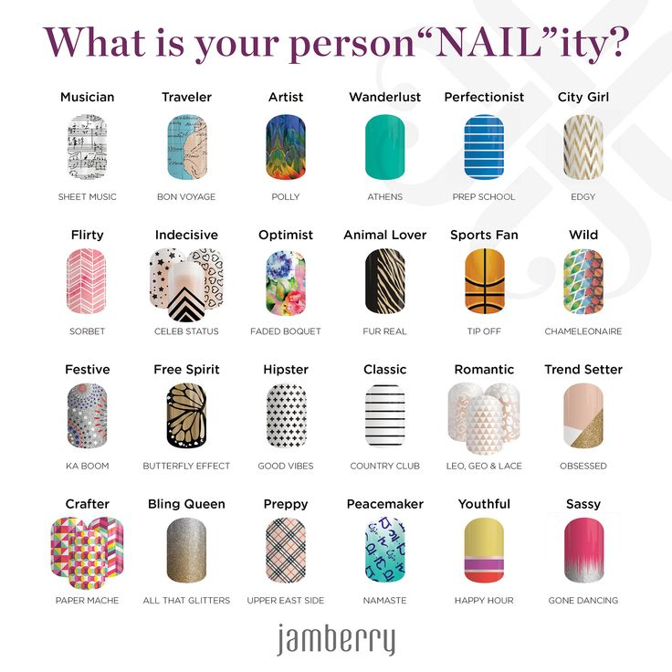 The 251 best Jamberry images on Pinterest | Jamberry tips, Jamberry ...