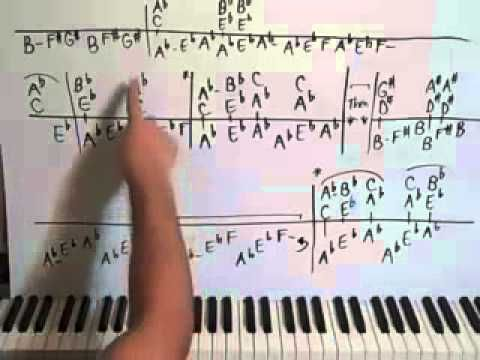 How To Play Linus And Lucy On The Piano CHARLIE BROWN SONG<3 I can only play the first half :/
