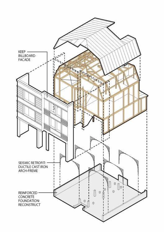 """Renovation of """"KANBAN-style"""",Diagram"""