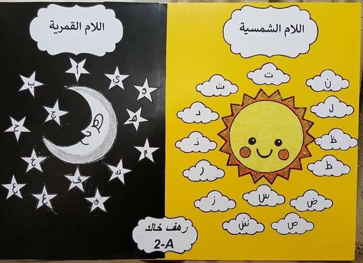 اللام القمرية واللام الشمسية موارد المعلم Kindergarten Reading Worksheets Arabic Books Arabic Art