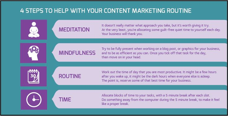 4 steps to help with your content marketing routine