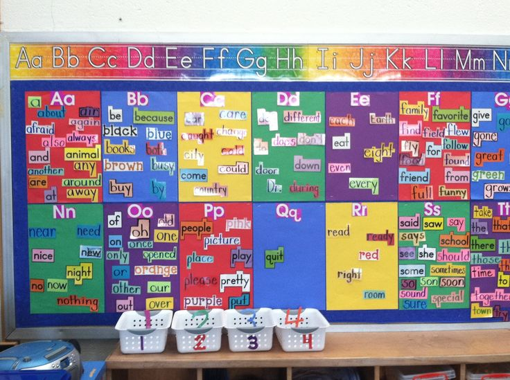 Word Wall Ideas For Preschool : Best word walls images on the