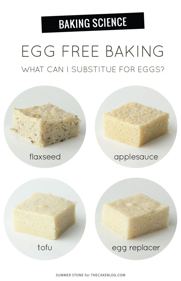 Egg Free Baking | Egg substitutions and alternatives | by Summer Stone for TheCakeBlog.com