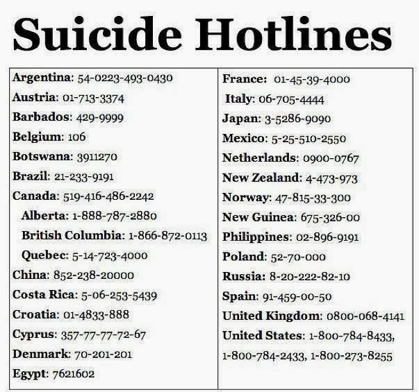 global suicide hotlines - depression page