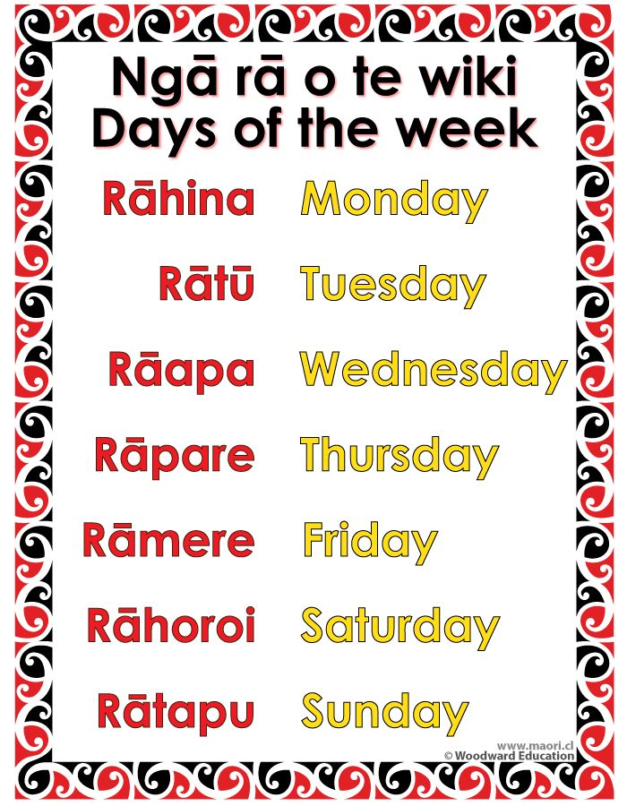 Days of the Week in Maori - Nga ra o te wiki