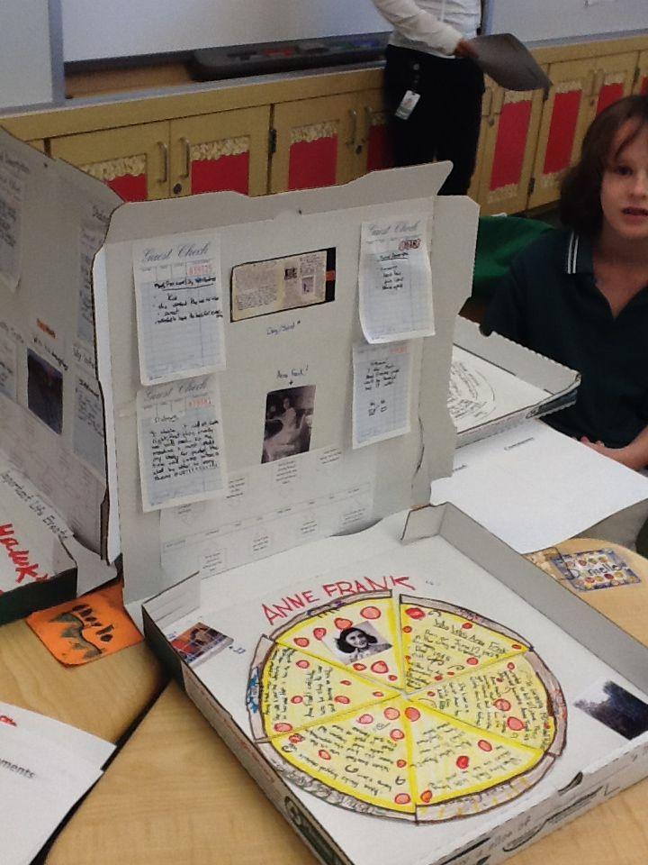 Pizza Box Biography... Reading Response