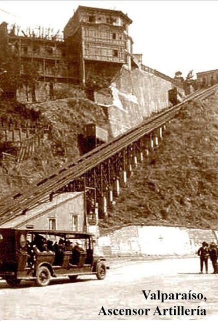 Ascensor Artillería   ---  Imágenes del 1900