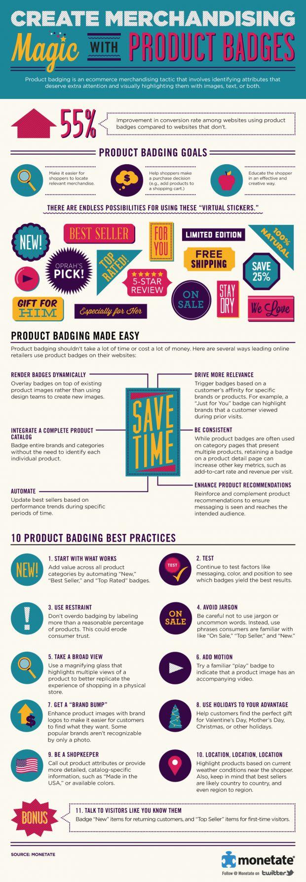 """Create Merchandising Magic with Product Badges"" | Monetate #ecommerce #retail"