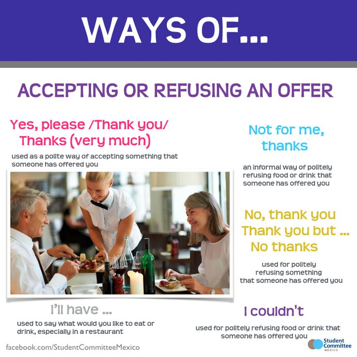 'Accepting or refusing an offer' WAYS OF ...