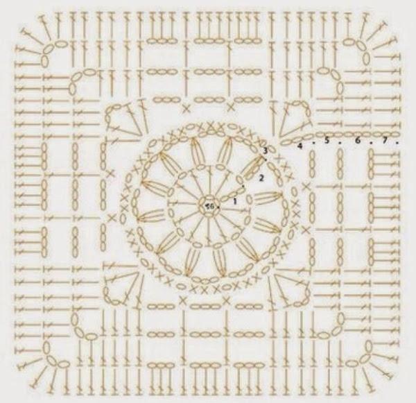 Cojines tejidos a crochet con gráficos para imprimir | Aprender manualidades es facilisimo.com
