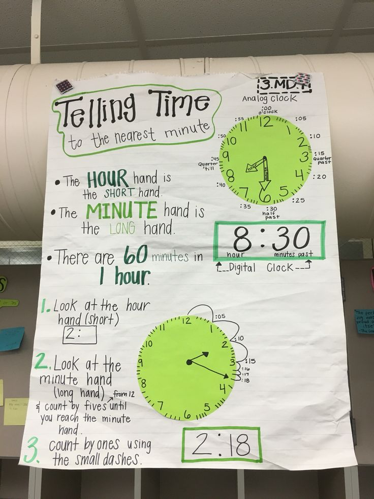 3.MD.1 Telling time to the minute anchor chart!