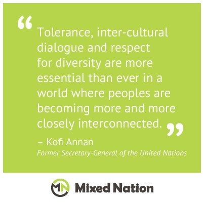 Tolerance, inter-cultural dialogue and respect for diversity are more essential than ever in a world where peoples are becoming more and more closely interconnected - Kofi Annan