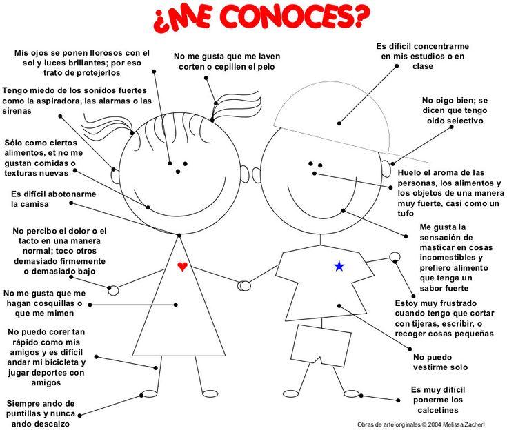 Algunas respuestas a las conductas en personas con autismo. Cómo ...