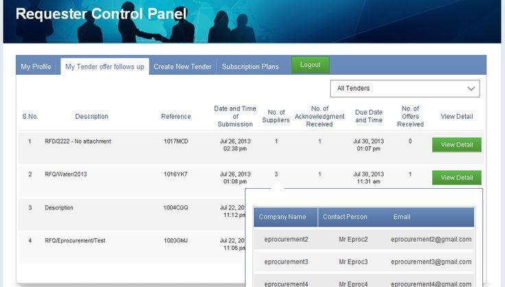 Requester Control Panel