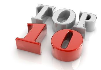 Top 10 Most Popular #Websites in the World 2014 http://goo.gl/wzfJDY