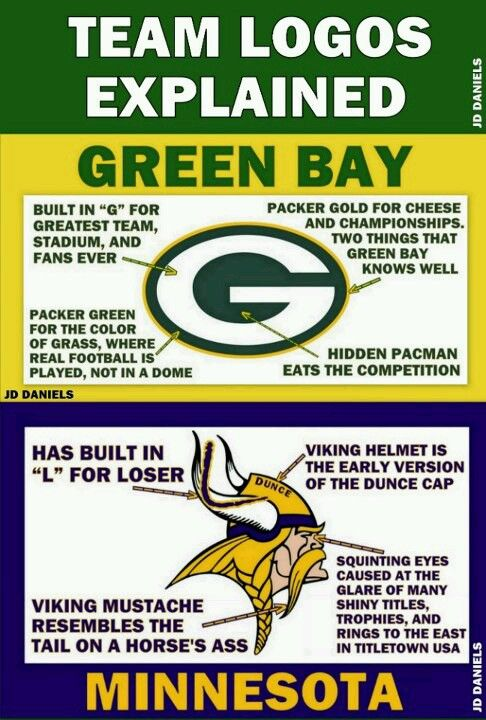 Pin By Kathy Kramer On Green Bay Packer Memes Pinterest