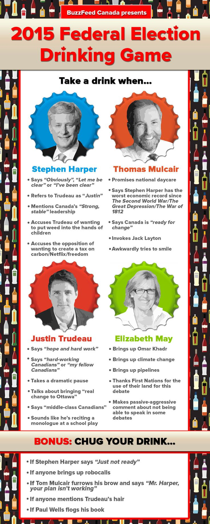 The Official 2015 Federal Election Drinking Game