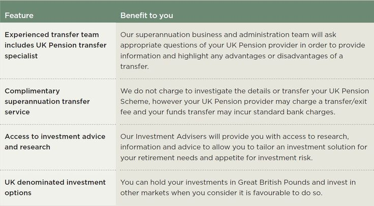 UK Pension Table