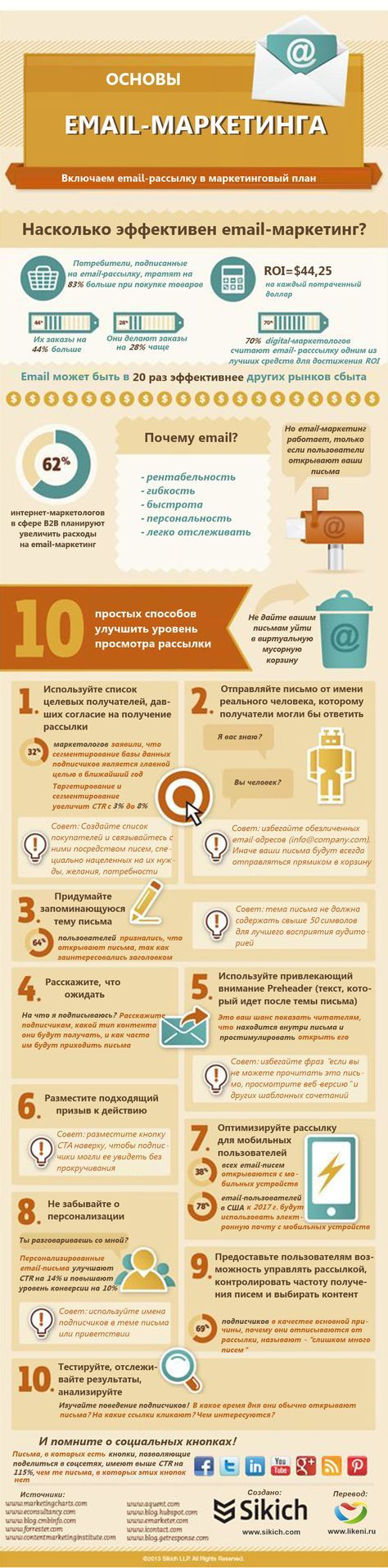 Письмо «Мы думаем, что вам могут понравится эти Пины» — Pinterest — Яндекс.Почта