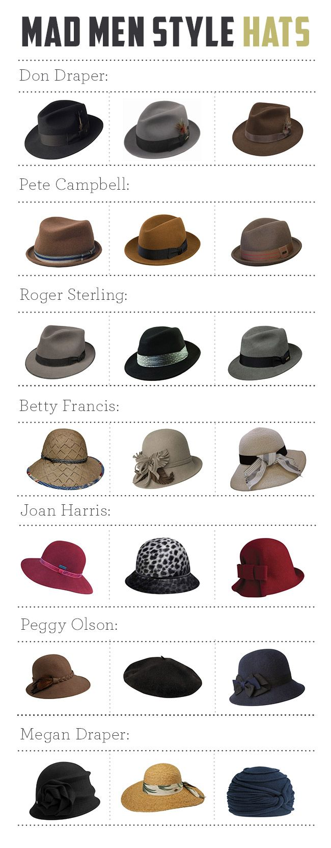Mad Men-inspired hats: I need Joan's, Betty's, Megan's, and Peggy's!