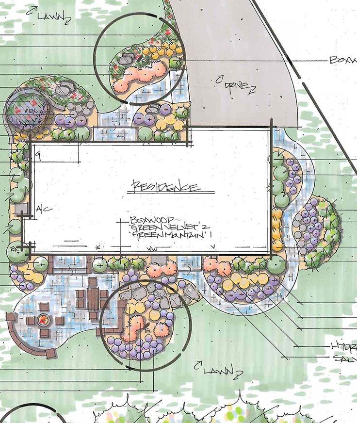 84 best Landscape Design Graphics images on Pinterest