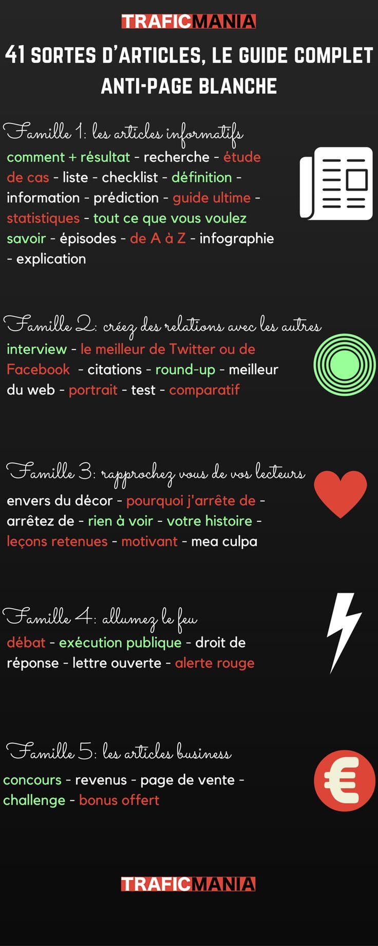 41 sortes d'articles de blog en infographie