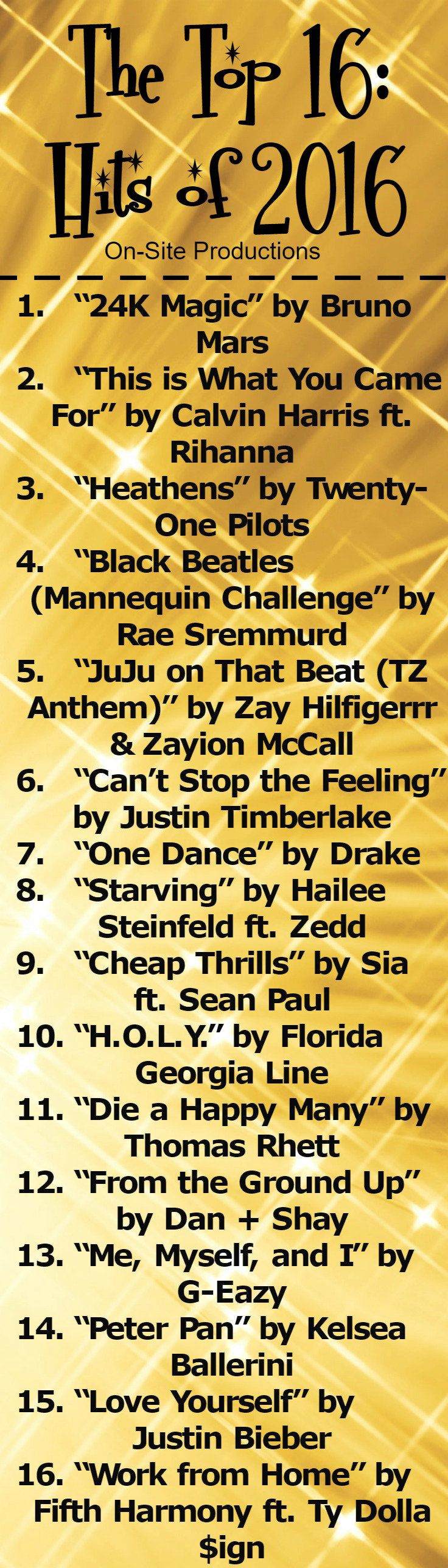 Music in 2016 sure didn't disappoint!From the Mannequin Challenge, hit dance songs, and the most requested first dance song of the year, 2016 brought lots of v