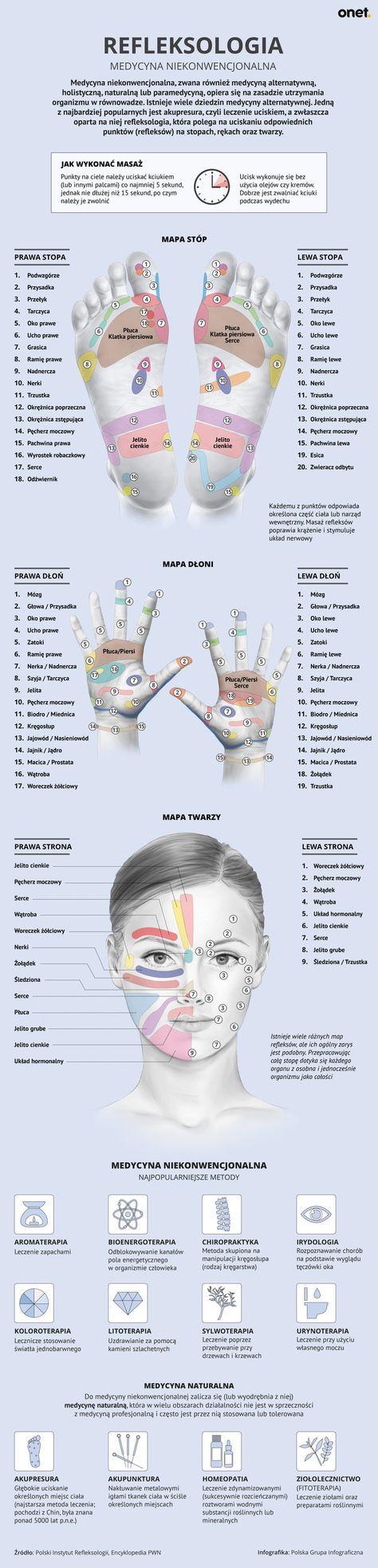 Refleksologia - przez masaż do zdrowia