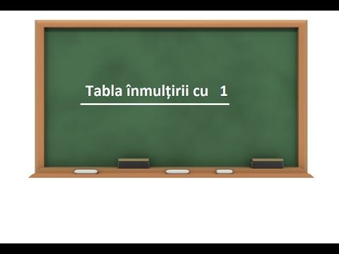 Tabla înmulțirii cu 1 [Video]