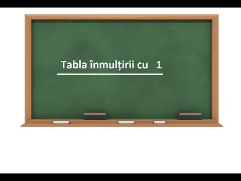 Tabla înmulțirii cu 1 [Video]