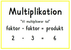 Multiplikation plansch