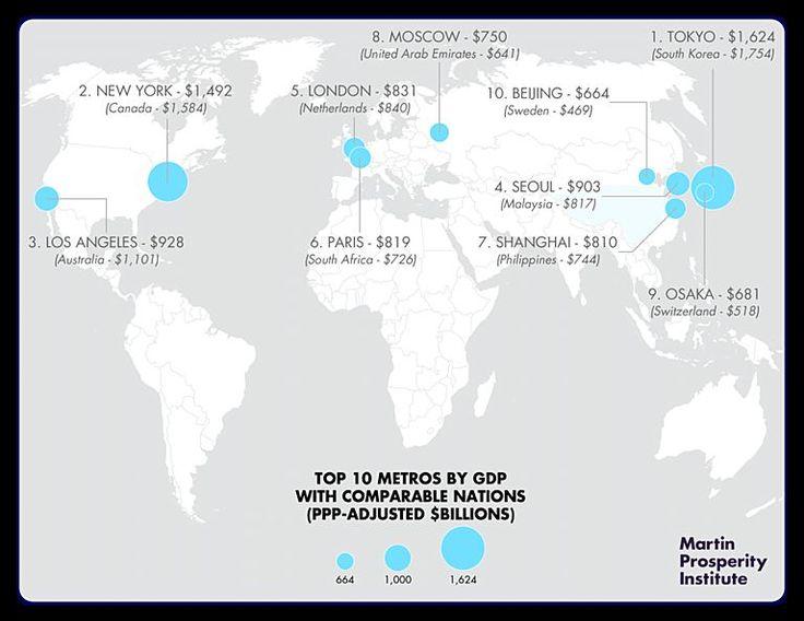 """Týdeník Respekt on Twitter: """"Superměsta jsou ekonomicky silnější než státy, ale zatím nemají politickou moc https://t.co/zGSPrJ8K9k https://t.co/9lfLAheBnY"""""""