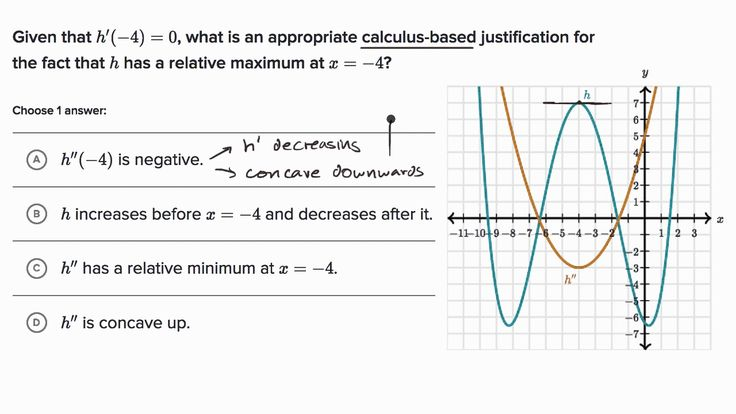 A YouTube video from Khan Academy: Calculus based justification using second derivative #learn