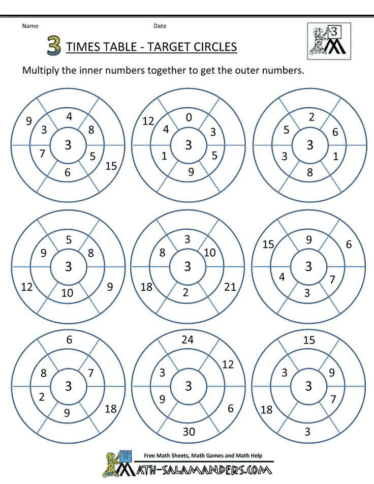 multiplication drill sheet 3 times table circles 1