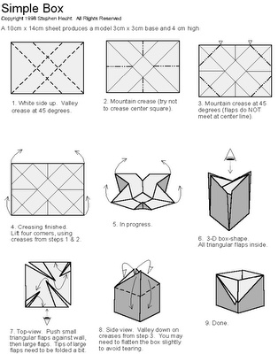 ❤(◕‿◕✿)                                                   DIY Simple Box