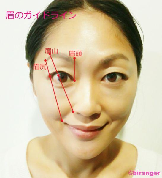 離れ目さんは眉尻を短く顔立ち別私に一番似合う眉ガイドライン