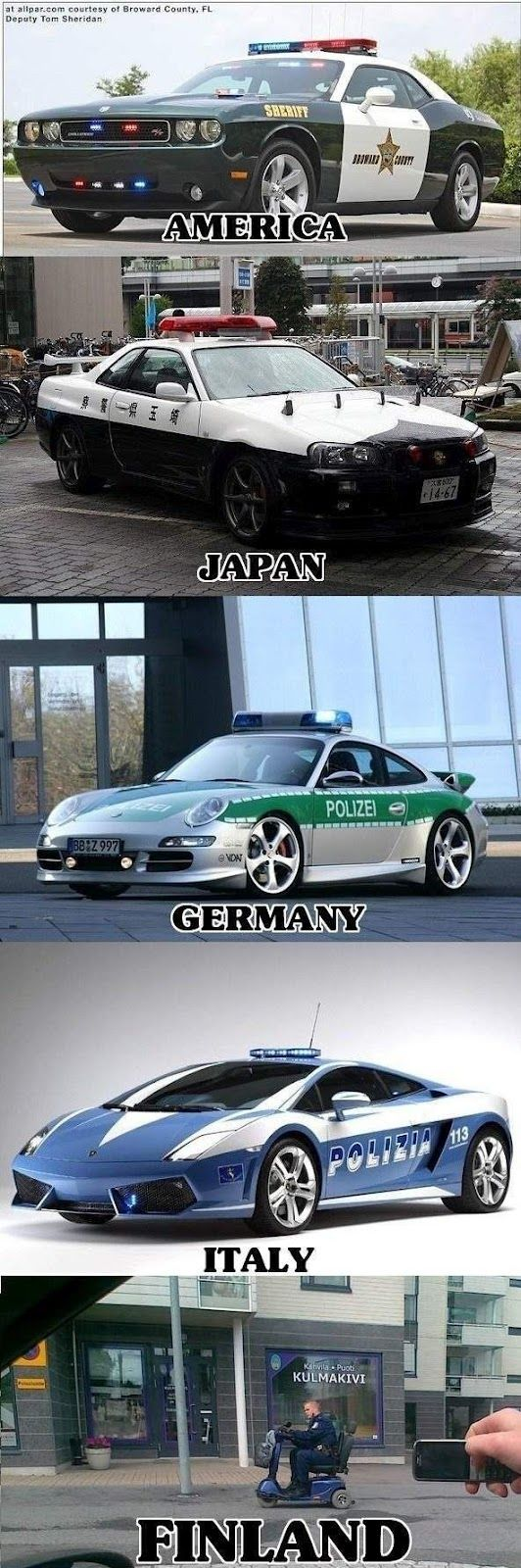 Coches de policía en el mundo