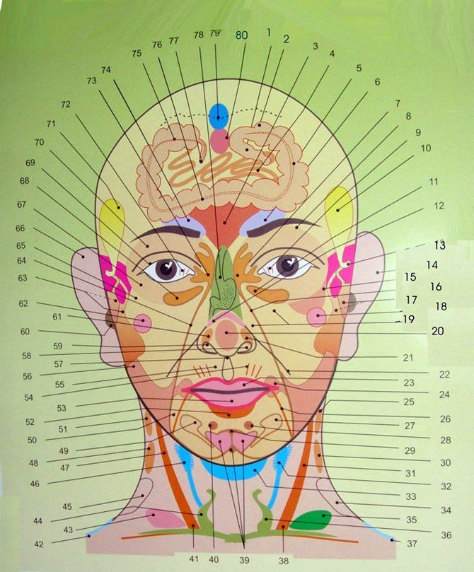 Positions of acne on your face tell about diseases you suffer