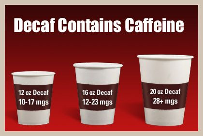 Decaf Coffee And Health | Teeccino Herbal Coffee / Coffee Alternative (maybe take this with a grain of salt because I've read different, and they ARE selling something)