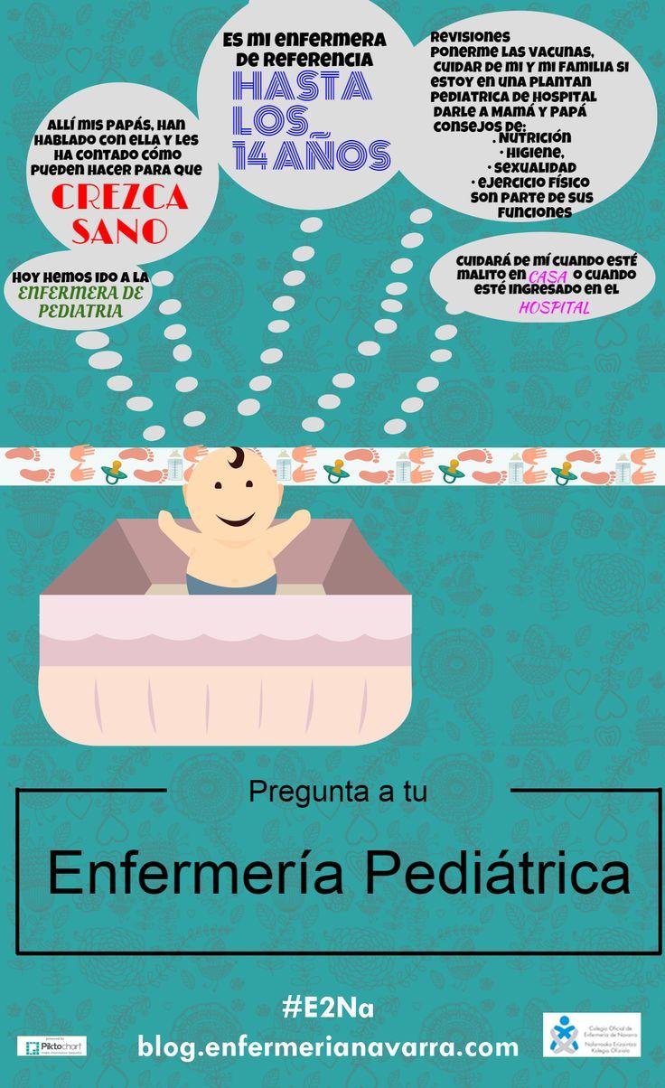 Infografía donde se refleja la actividad de la Enfermería Pediátrica, sus competencias y funciones.