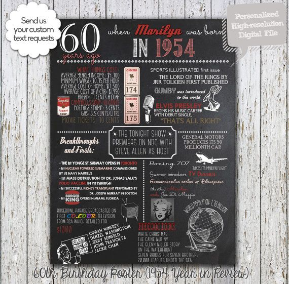 A fun 60th birthday poster for 1954 babies which includes events and tidbits & facts from 1954! Perfect to print out and frame as a 60th birthday
