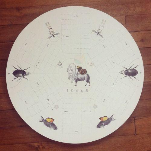 """"""" Explicación científicoimaginaria de cómo es que ocurren las ideas """" tablero para jugar parqués. Pieza única. #himallineishon #game #illustration #homedecor #handmade"""