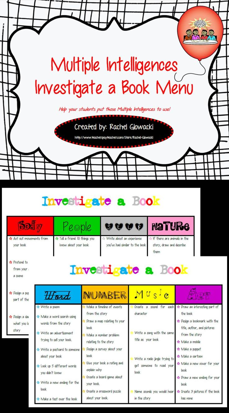 This product has over 40 different creative and fun ideas for your elementary students to use as a response after reading a book! Whether you know your students' strengths from the Multiple Intelligences paradigm or you just let your students choose what interests them the most, this will be a fun, engaging, and flexible activity for all types of students!