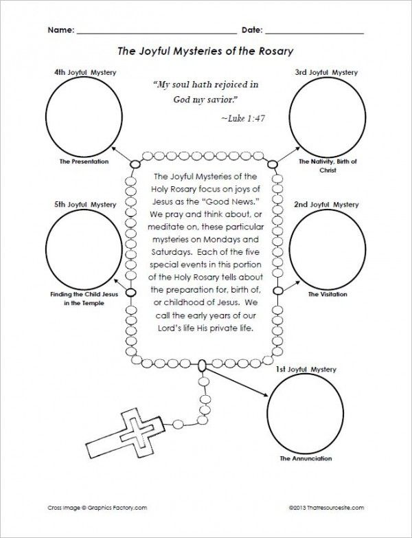 Joyful mysteries of the rosary cut and paste activity for Joyful mysteries coloring pages