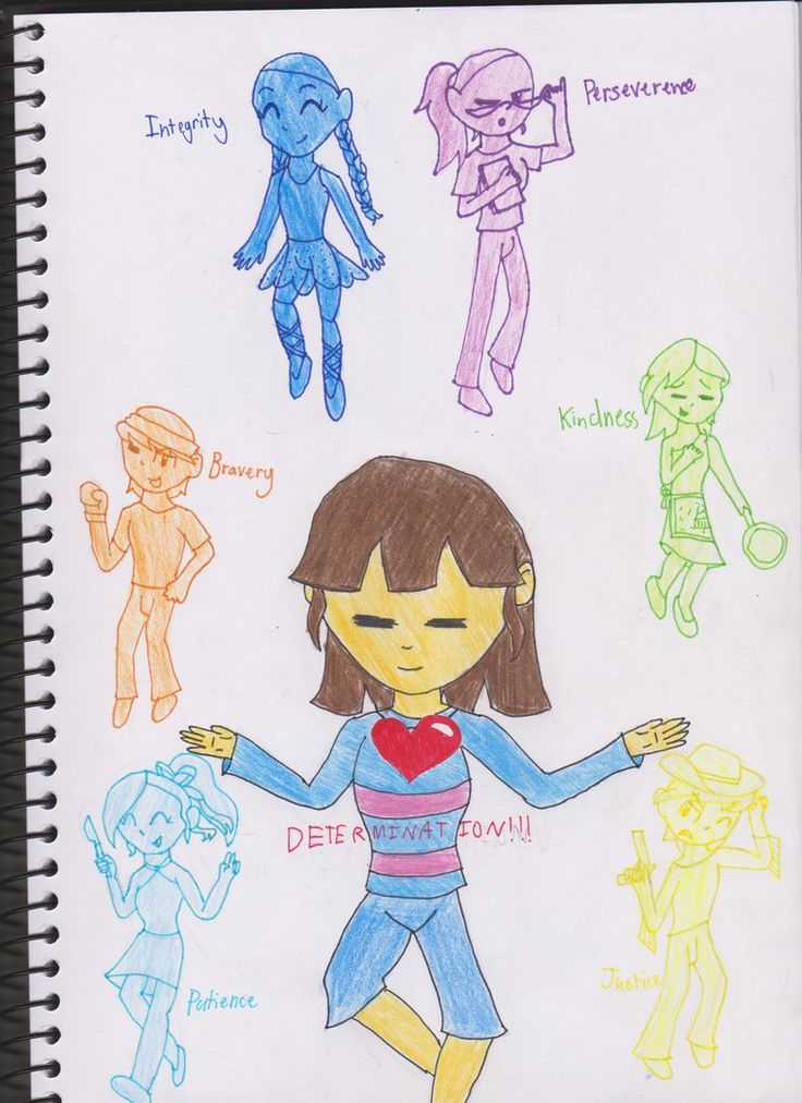 The Seven Human Souls by Rustypaw