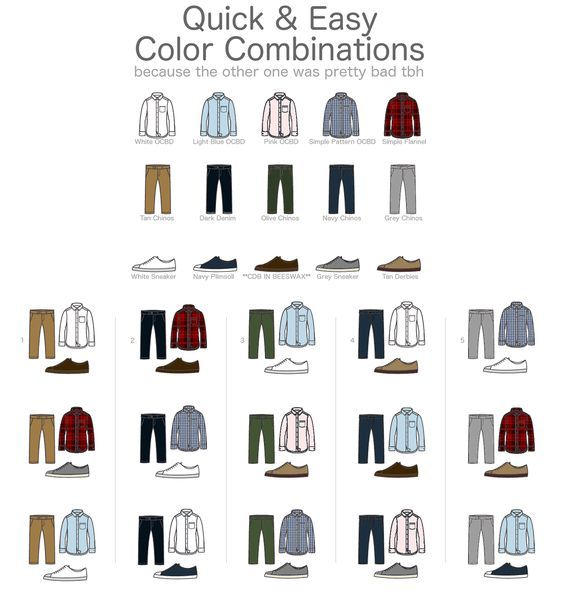 57 infographics that will make a man fashion expert Best two color combinations
