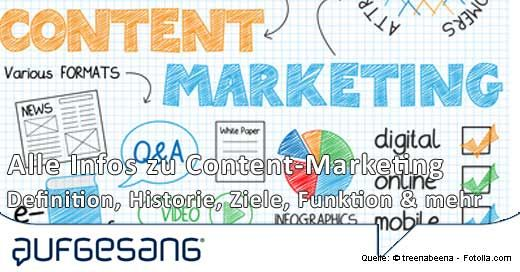 Content-Marketing: Infos,Definition,Ziele,Strategie &mehr